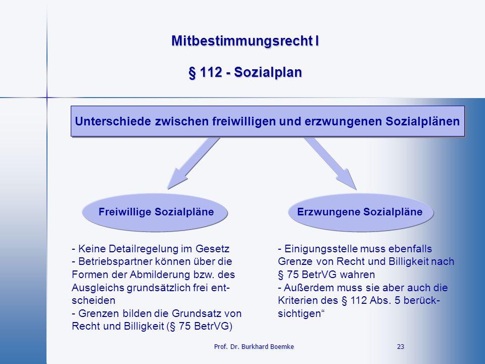 Mitbestimmungsrecht I 23 23 § 112 - Sozialplan Unterschiede zwischen freiwilligen und erzwungenen Sozialplänen Prof. Dr. Burkhard Boemke Freiwillige S