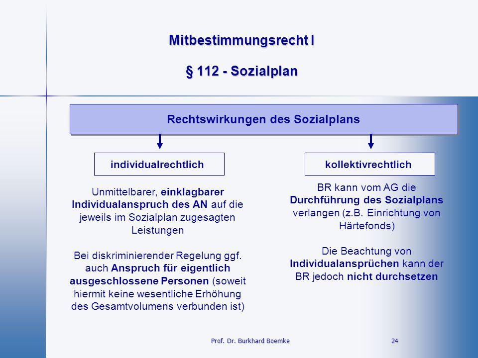 Mitbestimmungsrecht I 24 24 § 112 - Sozialplan Rechtswirkungen des Sozialplans Prof. Dr. Burkhard Boemke individualrechtlichkollektivrechtlich Unmitte