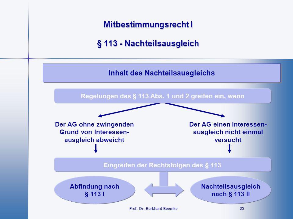 Mitbestimmungsrecht I 25 25 § 113 - Nachteilsausgleich Inhalt des Nachteilsausgleichs Prof. Dr. Burkhard Boemke Regelungen des § 113 Abs. 1 und 2 grei