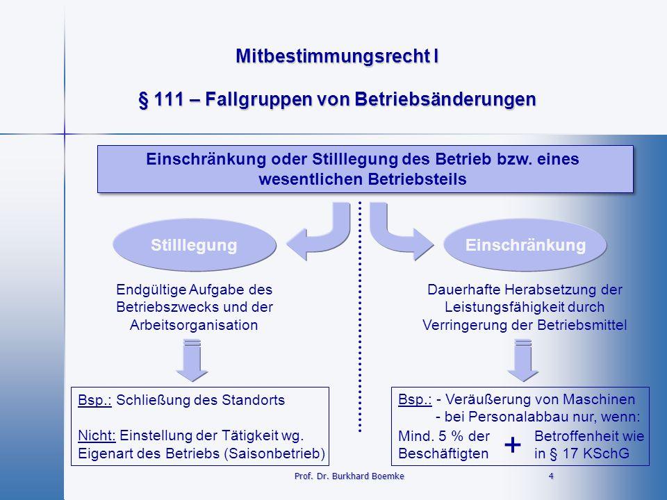 Mitbestimmungsrecht I 4Prof. Dr. Burkhard Boemke § 111 – Fallgruppen von Betriebsänderungen Einschränkung oder Stilllegung des Betrieb bzw. eines wese