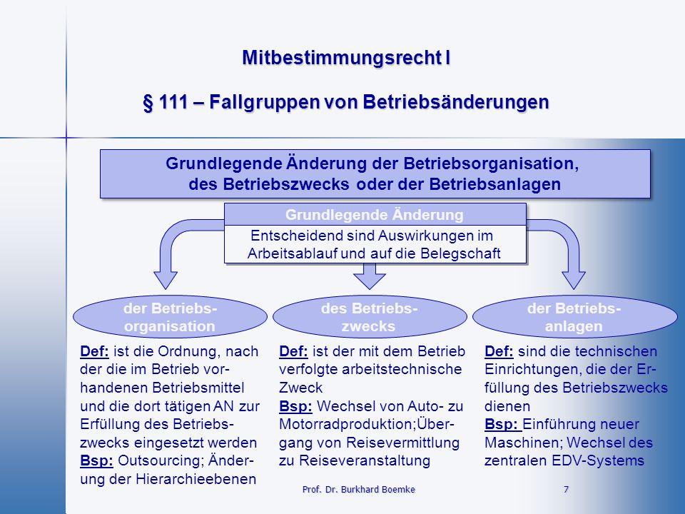 Mitbestimmungsrecht I 7Prof. Dr. Burkhard Boemke der Betriebs- organisation der Betriebs- anlagen des Betriebs- zwecks Def: ist der mit dem Betrieb ve