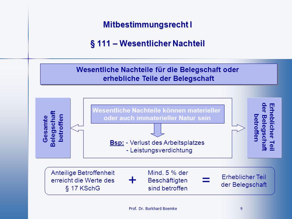 Mitbestimmungsrecht I 9 Prof. Dr. Burkhard Boemke § 111 – Wesentlicher Nachteil Wesentliche Nachteile für die Belegschaft oder erhebliche Teile der Be