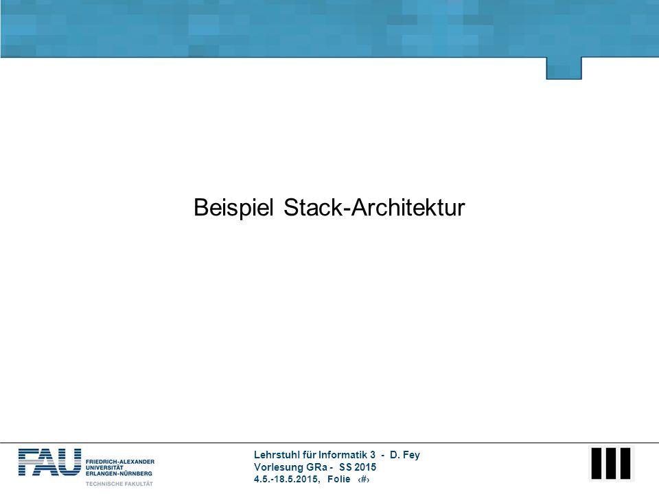 Lehrstuhl für Informatik 3 - D. Fey Vorlesung GRa - SS 2015 4.5.-18.5.2015, Folie 1 Beispiel Stack-Architektur