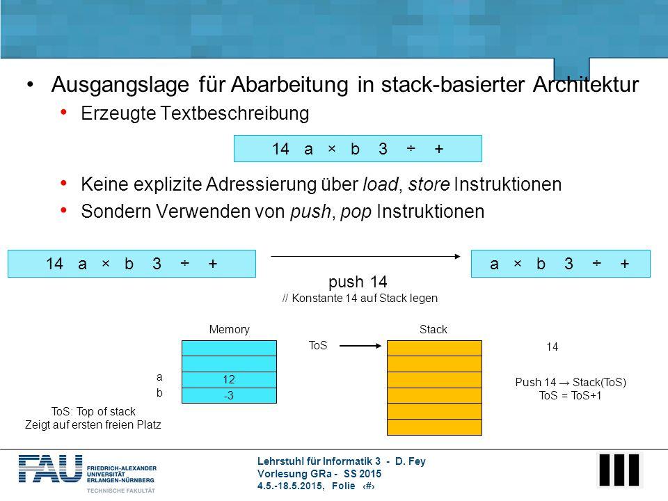 Lehrstuhl für Informatik 3 - D. Fey Vorlesung GRa - SS 2015 4.5.-18.5.2015, Folie 3 14 a × b 3 ÷ + Ausgangslage für Abarbeitung in stack-basierter Arc