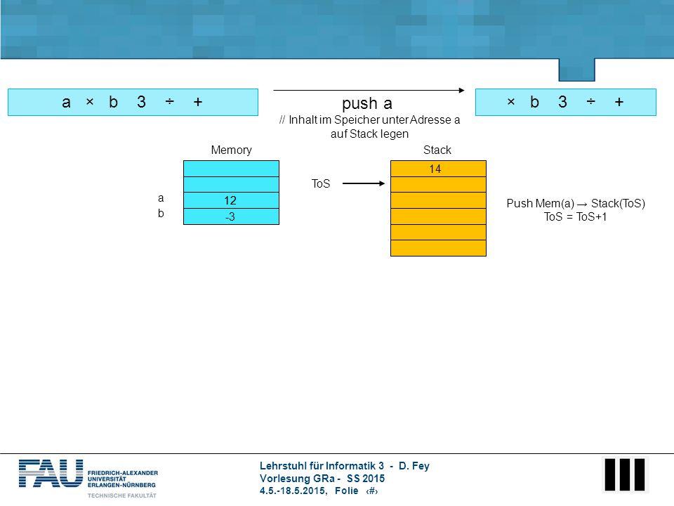 Lehrstuhl für Informatik 3 - D. Fey Vorlesung GRa - SS 2015 4.5.-18.5.2015, Folie 4 a × b 3 ÷ + push a // Inhalt im Speicher unter Adresse a auf Stack