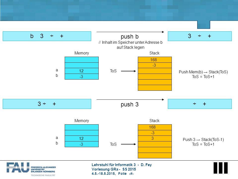 Lehrstuhl für Informatik 3 - D. Fey Vorlesung GRa - SS 2015 4.5.-18.5.2015, Folie 5 b 3 ÷ + push b // Inhalt im Speicher unter Adresse b auf Stack leg