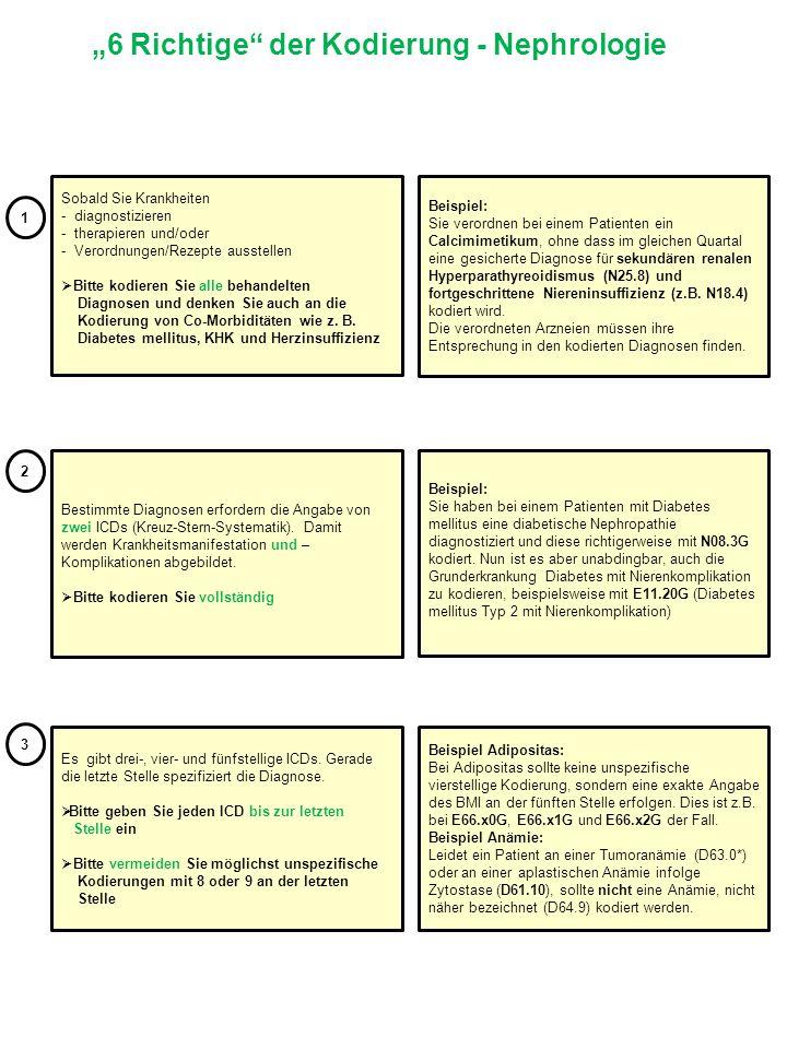 """Im ambulanten Bereich gibt es vier verschiedene Kennzeichen zur Diagnosesicherheit (""""G , """"V , """"A , """"Z )."""