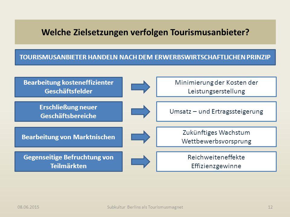 Welche Zielsetzungen verfolgen Tourismusanbieter? 08.06.2015Subkultur Berlins als Tourismusmagnet12 Minimierung der Kosten der Leistungserstellung Bea