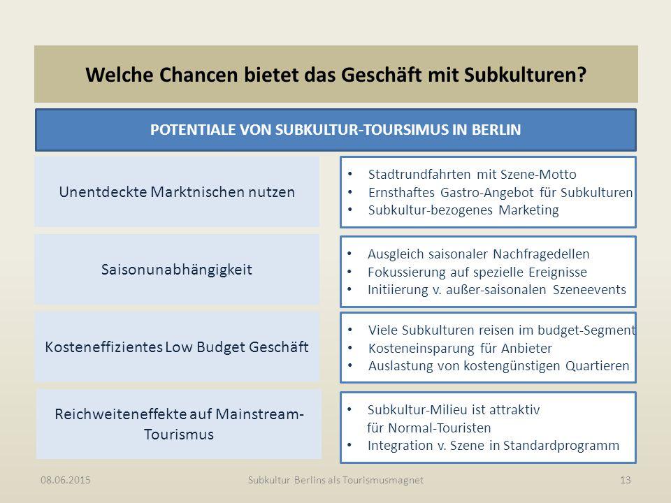 Welche Chancen bietet das Geschäft mit Subkulturen? 08.06.2015Subkultur Berlins als Tourismusmagnet13 Unentdeckte Marktnischen nutzen POTENTIALE VON S