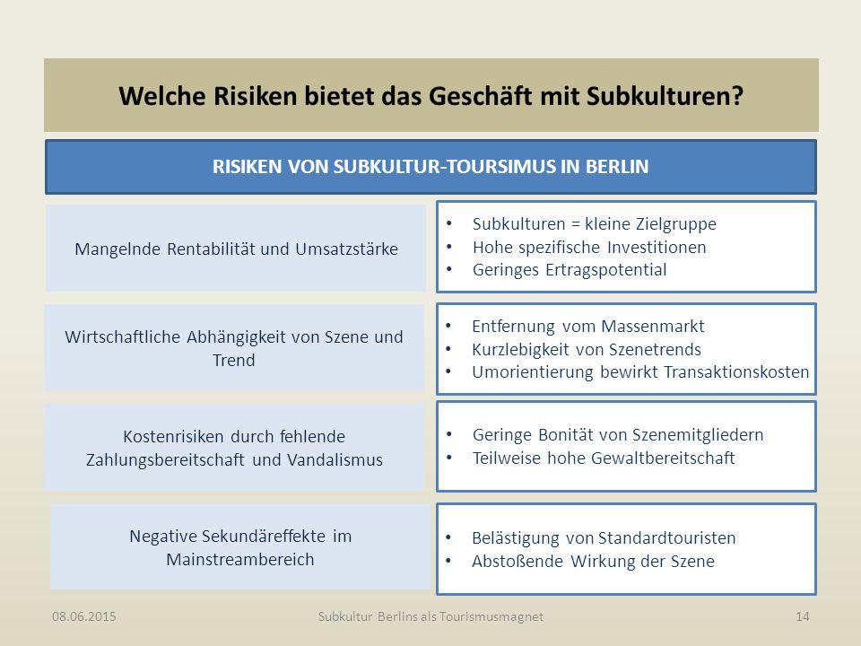 Welche Risiken bietet das Geschäft mit Subkulturen? 08.06.2015Subkultur Berlins als Tourismusmagnet14 RISIKEN VON SUBKULTUR-TOURSIMUS IN BERLIN Subkul