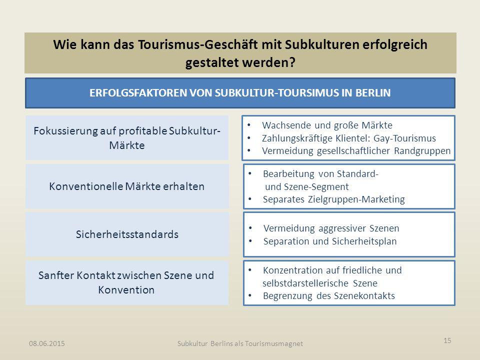 Wie kann das Tourismus-Geschäft mit Subkulturen erfolgreich gestaltet werden? 08.06.2015Subkultur Berlins als Tourismusmagnet Fokussierung auf profita