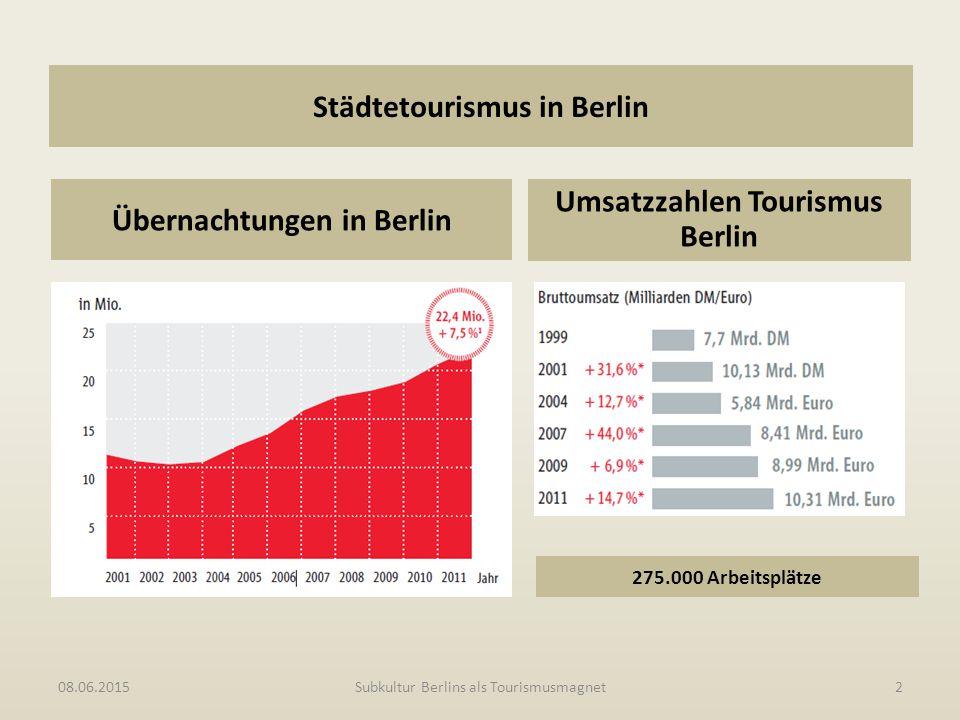 Städtetourismus in Berlin 08.06.2015Subkultur Berlins als Tourismusmagnet2 Übernachtungen in Berlin Umsatzzahlen Tourismus Berlin 275.000 Arbeitsplätz