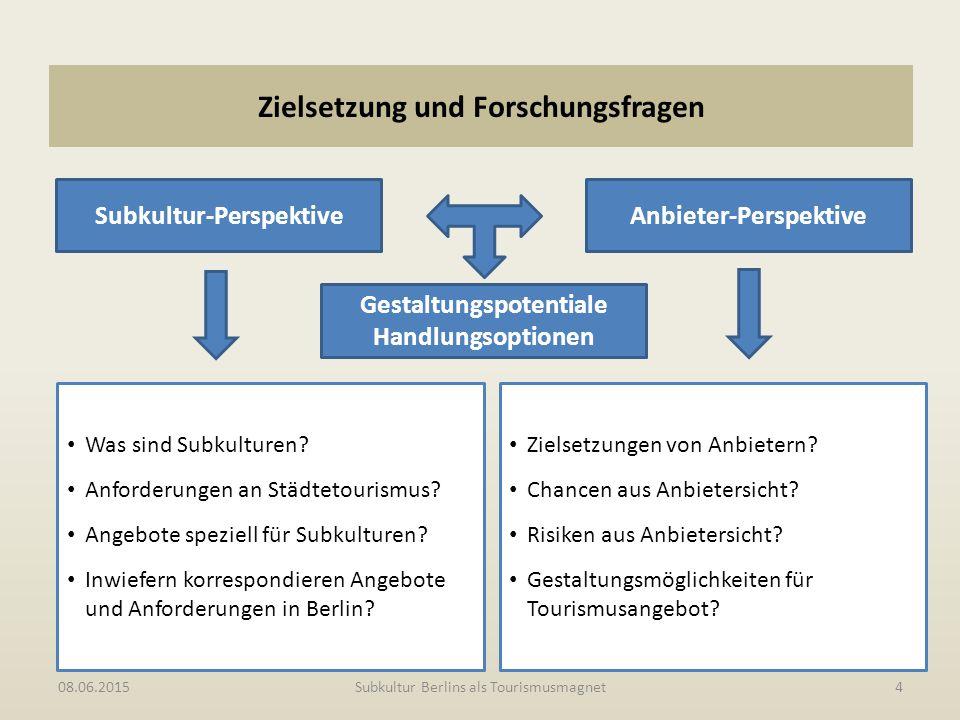 Zielsetzung und Forschungsfragen 08.06.2015Subkultur Berlins als Tourismusmagnet4 Anbieter-PerspektiveSubkultur-Perspektive Gestaltungspotentiale Handlungsoptionen Was sind Subkulturen.