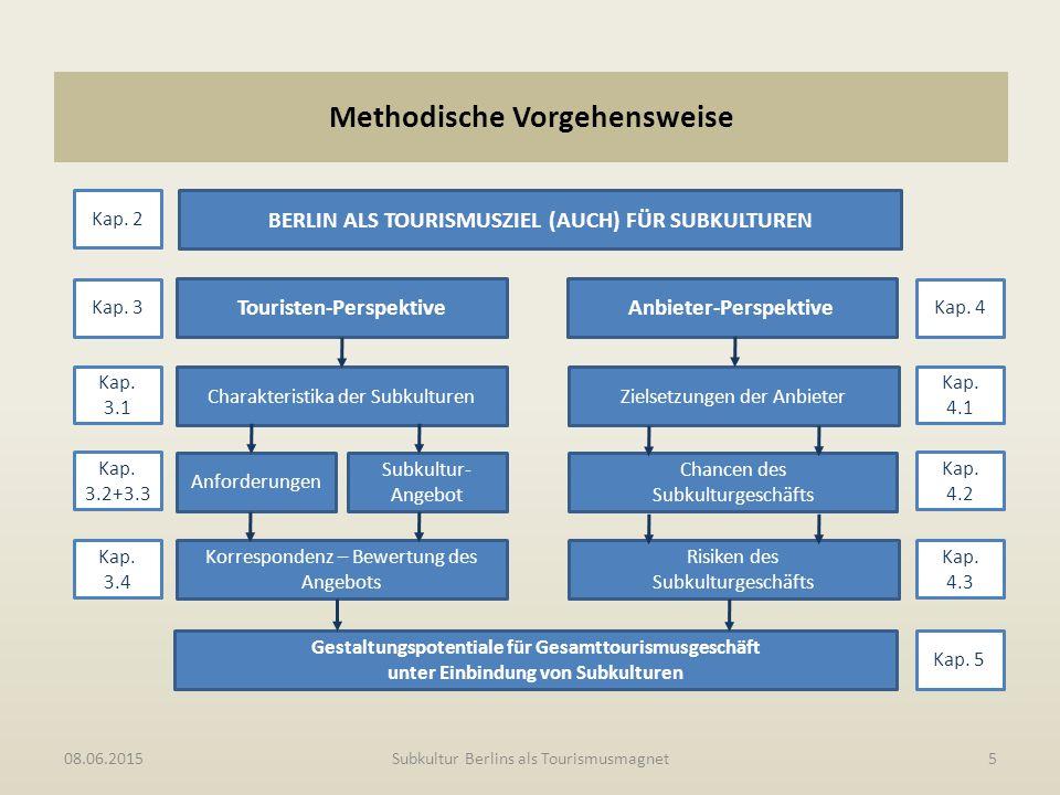 Methodische Vorgehensweise 08.06.2015Subkultur Berlins als Tourismusmagnet5 Anbieter-PerspektiveTouristen-Perspektive Charakteristika der Subkulturen