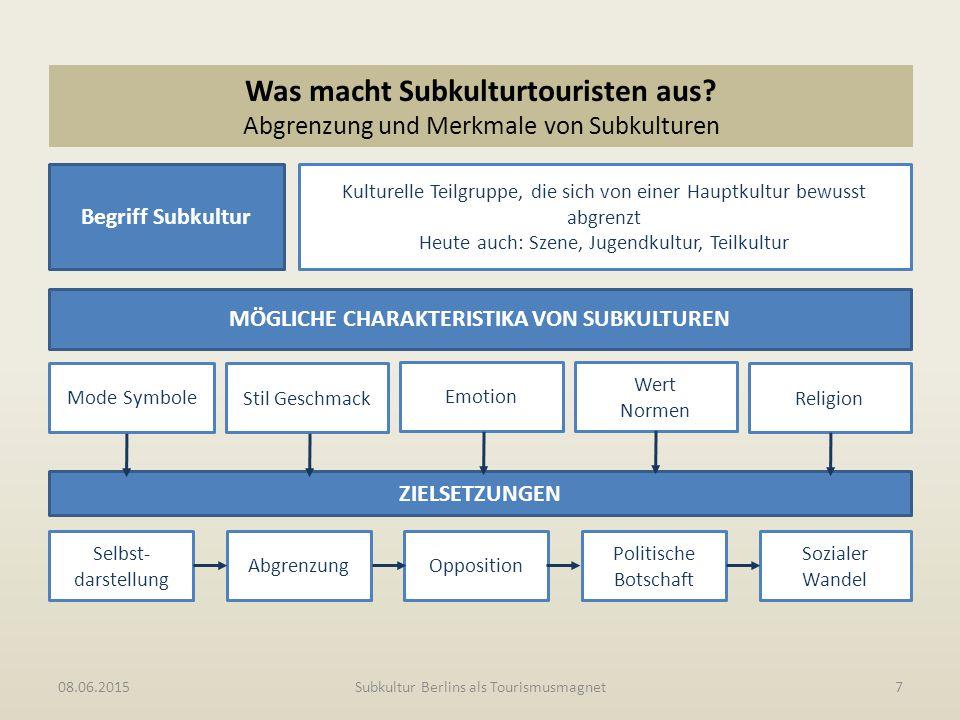Was macht Subkulturtouristen aus? Abgrenzung und Merkmale von Subkulturen 08.06.2015Subkultur Berlins als Tourismusmagnet7 MÖGLICHE CHARAKTERISTIKA VO