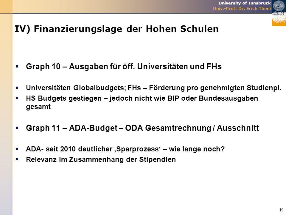 University of Innsbruck Univ.-Prof. Dr. Erich Thöni IV) Finanzierungslage der Hohen Schulen  Graph 10 – Ausgaben für öff. Universitäten und FHs  Uni