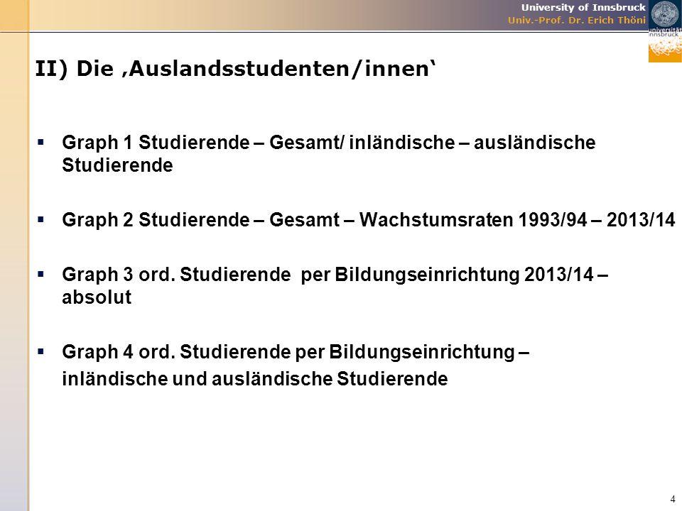 University of Innsbruck Univ.-Prof. Dr. Erich Thöni II) Die 'Auslandsstudenten/innen'  Graph 1 Studierende – Gesamt/ inländische – ausländische Studi