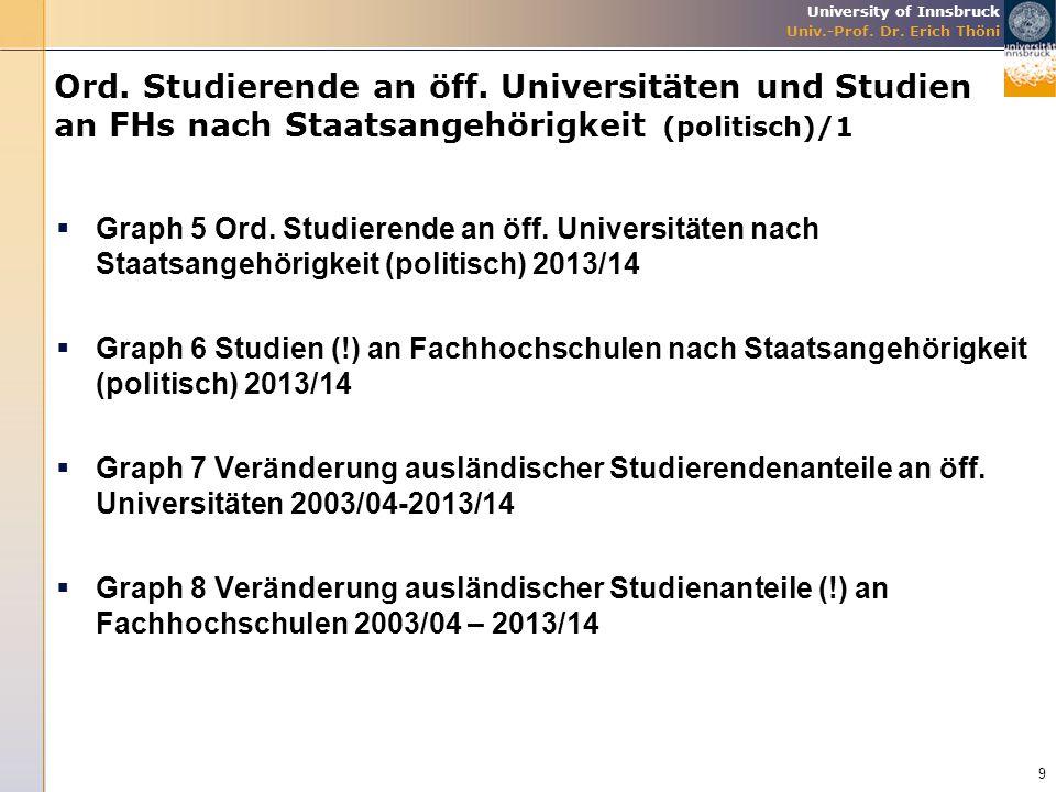 University of Innsbruck Univ.-Prof. Dr. Erich Thöni Ord. Studierende an öff. Universitäten und Studien an FHs nach Staatsangehörigkeit (politisch)/1 