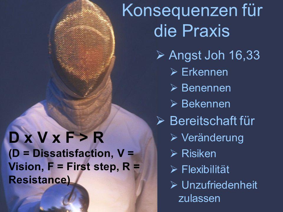 Konsequenzen für die Praxis  Angst Joh 16,33  Erkennen  Benennen  Bekennen  Bereitschaft für  Veränderung  Risiken  Flexibilität  Unzufriedenheit zulassen D x V x F > R (D = Dissatisfaction, V = Vision, F = First step, R = Resistance)