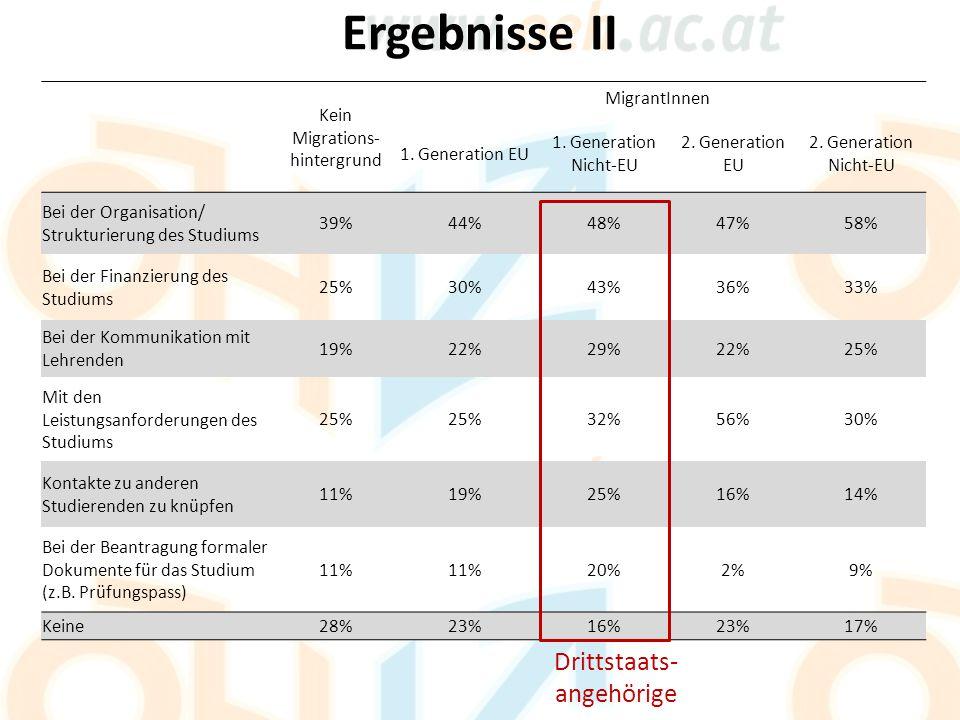 Ergebnisse II Kein Migrations- hintergrund MigrantInnen 1.