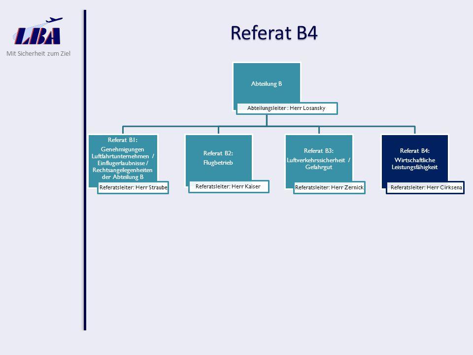 Mit Sicherheit zum Ziel Referat B4 Abteilung B Abteilungsleiter : Herr Losansky Referat B1: Genehmigungen Luftfahrtunternehmen / Einflugerlaubnisse /