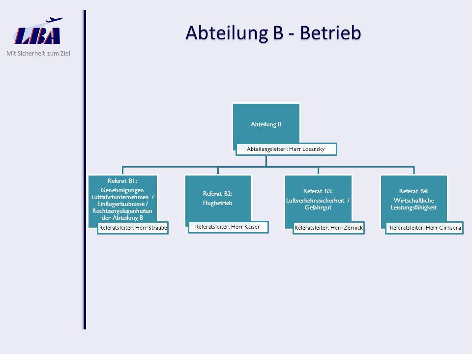 Mit Sicherheit zum Ziel Abteilung B - Betrieb Abteilung B Abteilungsleiter : Herr Losansky Referat B1: Genehmigungen Luftfahrtunternehmen / Einflugerl