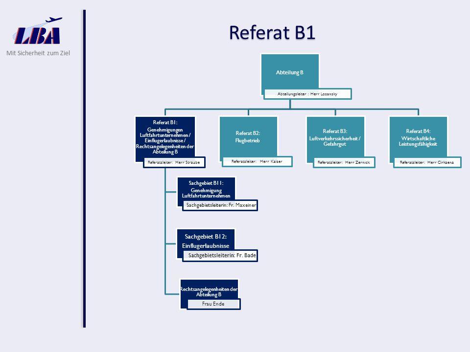 Mit Sicherheit zum Ziel Referat B1 Abteilung B Abteilungsleiter : Herr Losansky Referat B1: Genehmigungen Luftfahrtunternehmen / Einflugerlaubnisse / Rechtsangelegenheiten der Abteilung B Referatsleiter: Herr Straube Sachgebiet B12: Einflugerlaubnisse Sachgebietsleiterin: Fr.