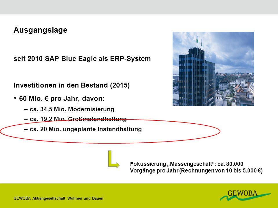 Ausgangslage seit 2010 SAP Blue Eagle als ERP-System Investitionen in den Bestand (2015) 60 Mio. € pro Jahr, davon: –ca. 34,5 Mio. Modernisierung –ca.