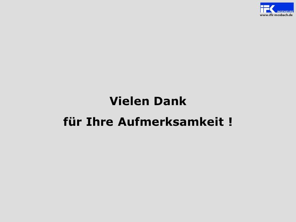 www.ifk-mosbach.de Vielen Dank für Ihre Aufmerksamkeit !