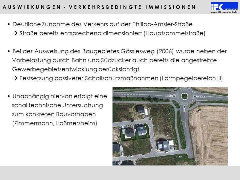 www.ifk-mosbach.de Deutliche Zunahme des Verkehrs auf der Philipp-Amsler-Straße  Straße bereits entsprechend dimensioniert (Hauptsammelstraße) Bei de