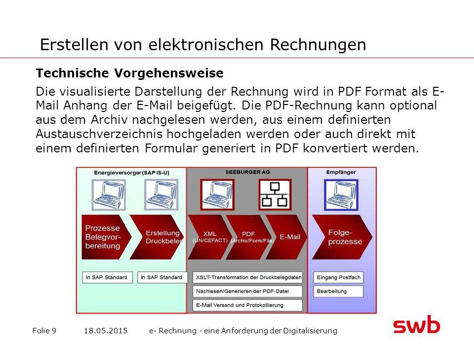 Technische Vorgehensweise Die visualisierte Darstellung der Rechnung wird in PDF Format als E- Mail Anhang der E-Mail beigefügt.