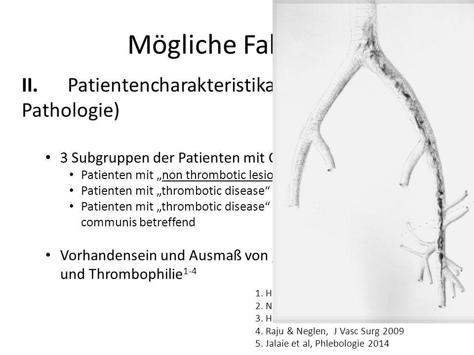 """Mögliche Faktoren II. Patientencharakteristika (Ausmaß der Pathologie) 3 Subgruppen der Patienten mit CVO Patienten mit """"non thrombotic lesion"""" in der"""