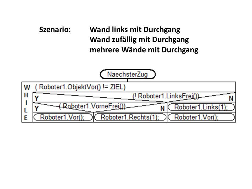 Szenario: Wand links mit Durchgang Wand zufällig mit Durchgang mehrere Wände mit Durchgang