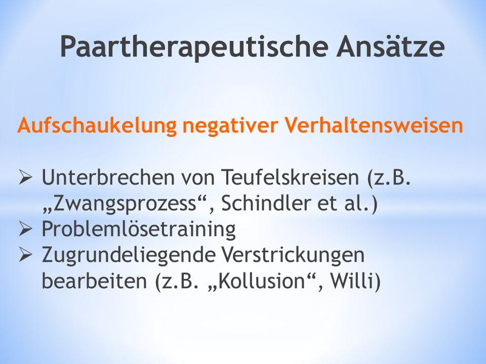 """Aufschaukelung negativer Verhaltensweisen  Unterbrechen von Teufelskreisen (z.B. """"Zwangsprozess"""", Schindler et al.)  Problemlösetraining  Zugrundel"""