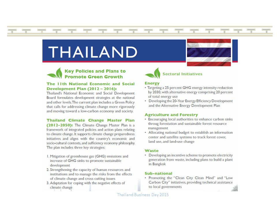 Thailand Business Day 2015