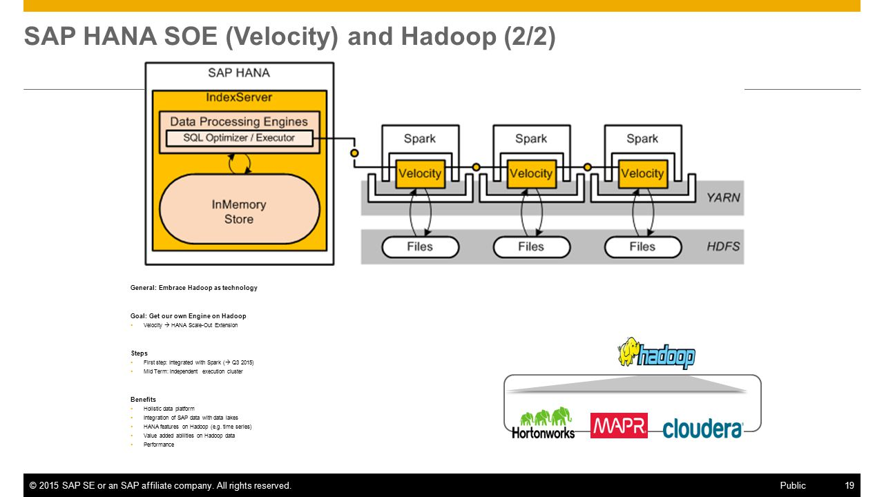 ©2015 SAP SE or an SAP affiliate company. All rights reserved.19 Public SAP HANA SOE (Velocity) and Hadoop (2/2) General: Embrace Hadoop as technology