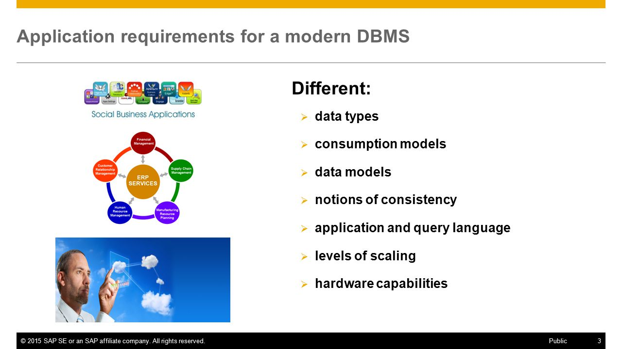 ©2015 SAP SE or an SAP affiliate company. All rights reserved.3 Public Application requirements for a modern DBMS  data types  consumption models 