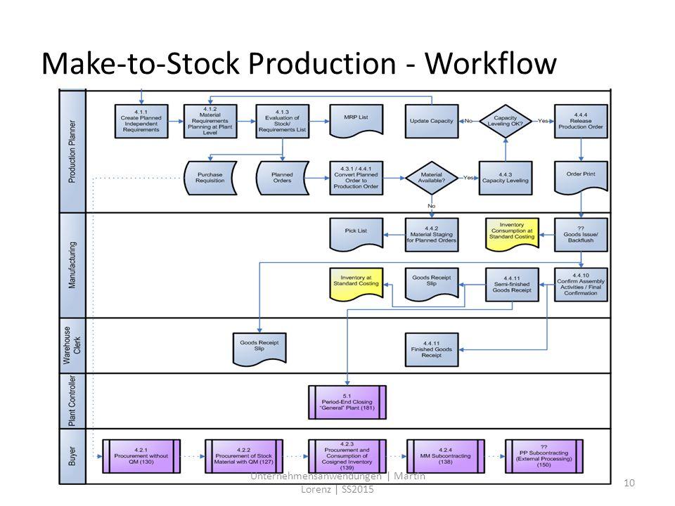 Make-to-Stock Production - Workflow 10 Unternehmensanwendungen | Martin Lorenz | SS2015