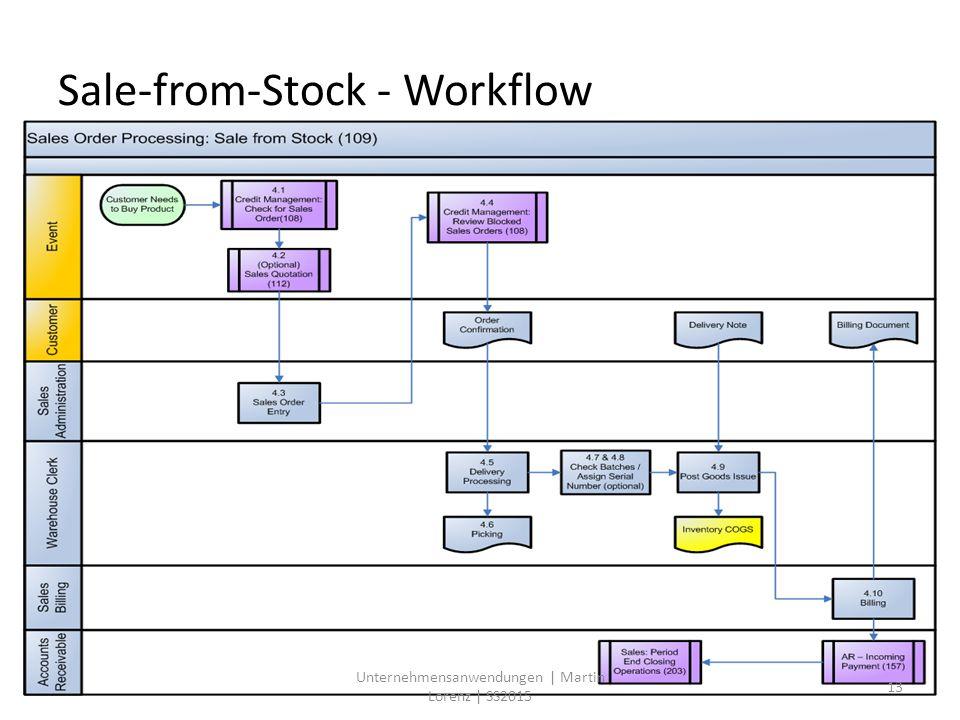 Sale-from-Stock - Workflow 13 Unternehmensanwendungen | Martin Lorenz | SS2015