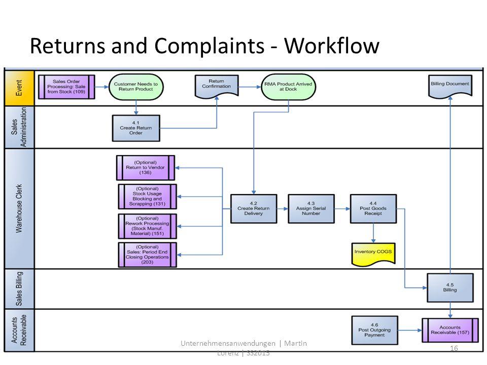 Returns and Complaints - Workflow 16 Unternehmensanwendungen | Martin Lorenz | SS2015
