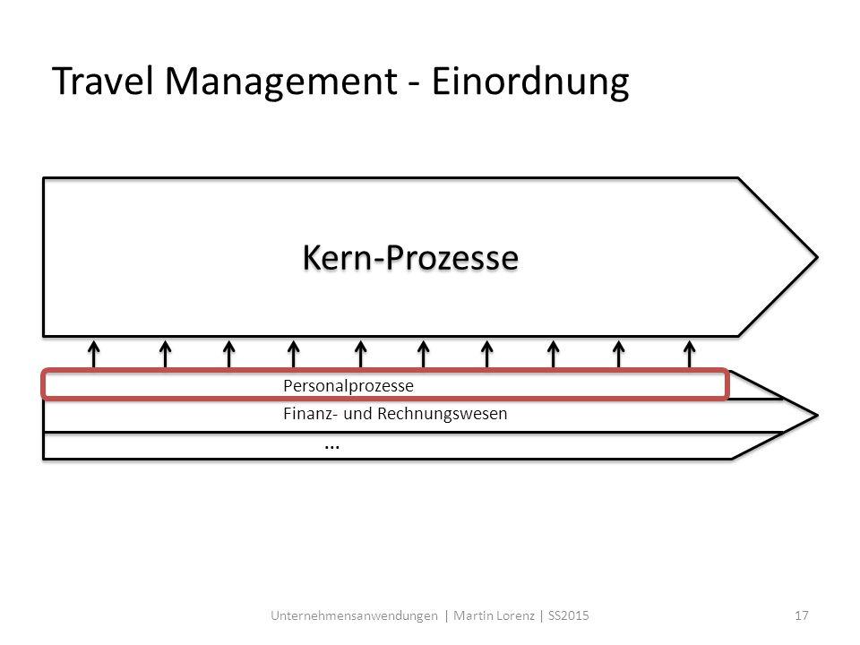 Travel Management - Einordnung Kern-Prozesse Personalprozesse Finanz- und Rechnungswesen... 17Unternehmensanwendungen | Martin Lorenz | SS2015