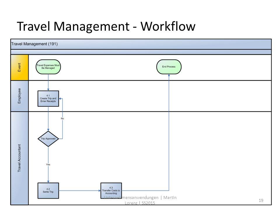 Travel Management - Workflow 19 Unternehmensanwendungen | Martin Lorenz | SS2015