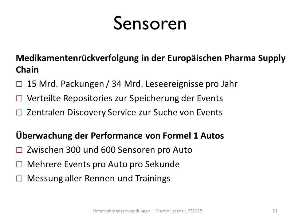 Sensoren Medikamentenrückverfolgung in der Europäischen Pharma Supply Chain  15 Mrd. Packungen / 34 Mrd. Leseereignisse pro Jahr  Verteilte Reposito
