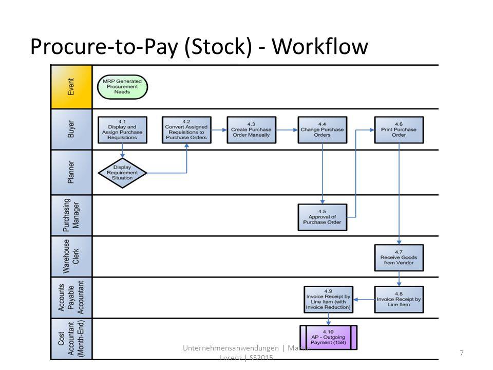 Procure-to-Pay (Stock) - Workflow 7 Unternehmensanwendungen | Martin Lorenz | SS2015