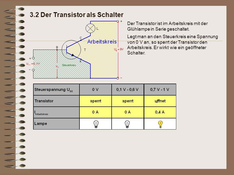 Legt man an den Steuerkreis eine Spannung von 0 V an, so sperrt der Transistor den Arbeitskreis. Er wirkt wie ein geöffneter Schalter. 3.2 Der Transis