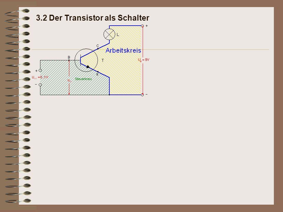 Der Transistor ist im Arbeitskreis mit der Glühlampe in Serie geschaltet.
