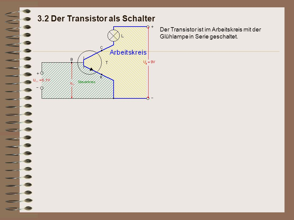 3.2 Der Transistor als Schalter Anstelle einer Basis-Emitter-Spannungsquelle wird hier ein Spannungsteiler benützt.
