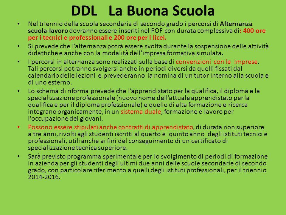 DDL La Buona Scuola Nel triennio della scuola secondaria di secondo grado i percorsi di Alternanza scuola-lavoro dovranno essere inseriti nel POF con durata complessiva di: 400 ore per i tecnici e professionali e 200 ore per i licei.