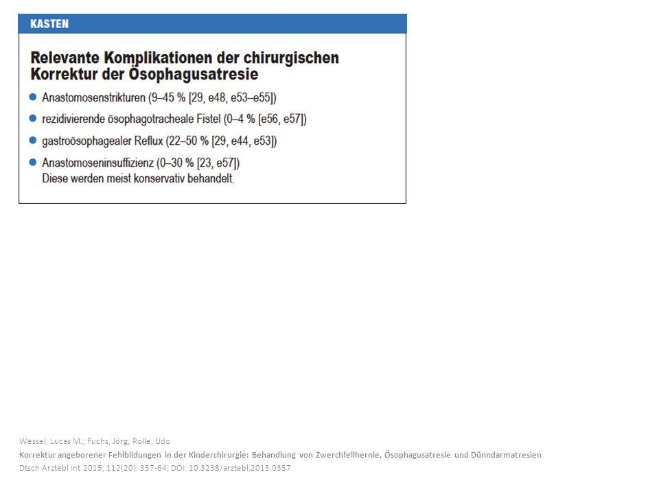 Wessel, Lucas M.; Fuchs, Jörg; Rolle, Udo Korrektur angeborener Fehlbildungen in der Kinderchirurgie: Behandlung von Zwerchfellhernie, Ösophagusatresie und Dünndarmatresien Dtsch Arztebl Int 2015; 112(20): 357-64; DOI: 10.3238/arztebl.2015.0357
