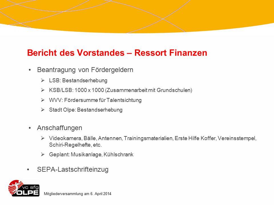 Bericht des Vorstandes – Ressort Finanzen Mitgliederversammlung am 6.